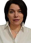 Сухова Марина Михайловна