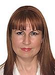 Алексеева Ирина Сергеевна