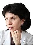 Маевская Марина Викторовна