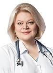 Михайленко Лариса Витальевна