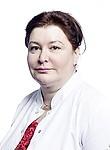 Шахраманова Елена Львовна. ревматолог
