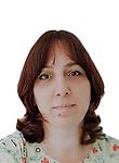 Шорина Александра Александровна