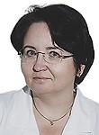 Мезенцева Наталья Владимировна