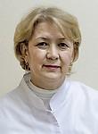 Акрамова Гавхар Сайдуллаевна. гинеколог, акушер