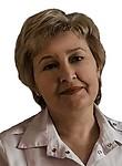 Берлина Елена Ивановна