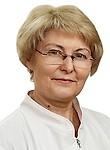 Филиппова Ирина Валентиновна